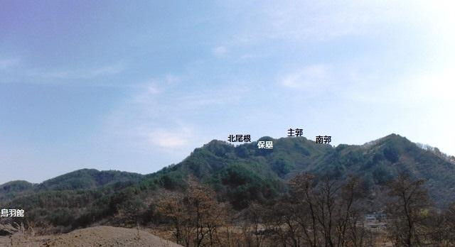 鳥羽城遠景