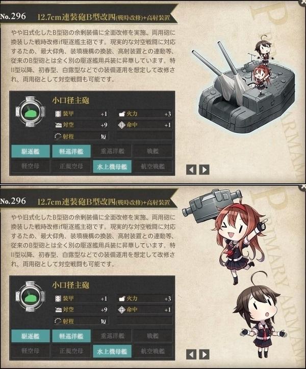 12.7cm連装砲B型改四