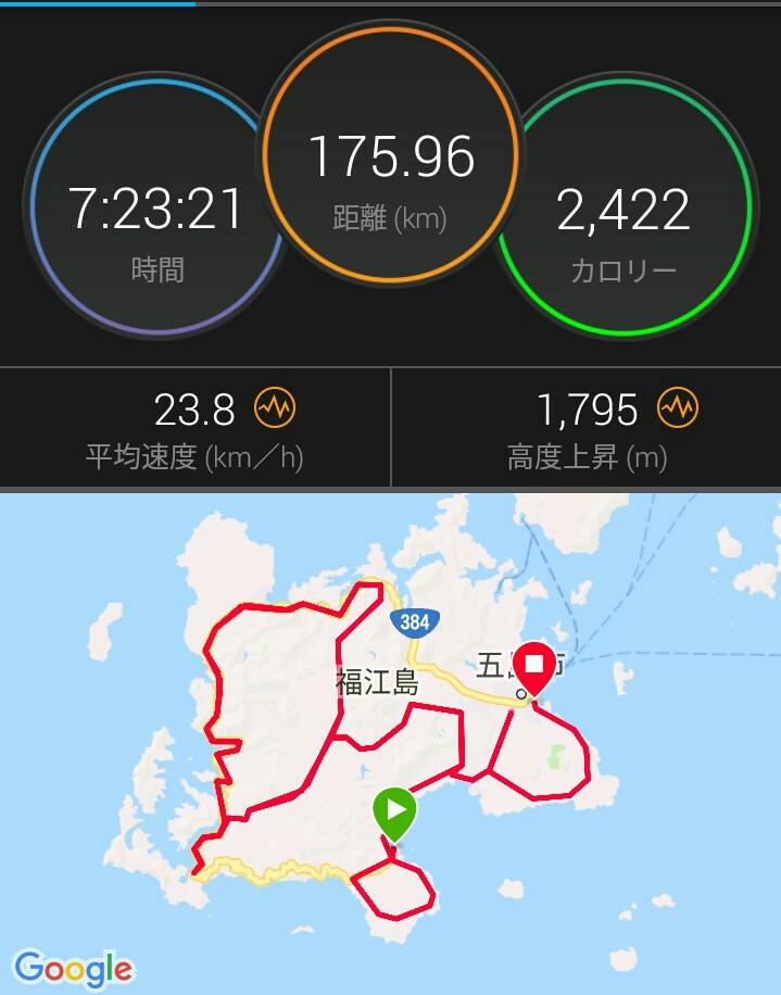 【五島レポ5】バイク後編)初めて足を着いた