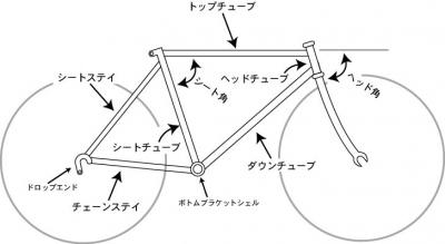Bike_frame.jpg