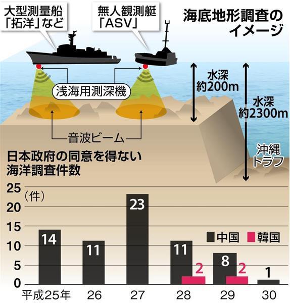 plt1806170004-p1_中国の大陸棚主張に反証…海保、高性能の測深機配備 東シナ海の精密データ収集- 産経ニュース