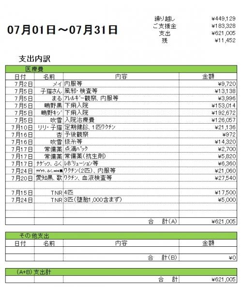 支出内訳201807