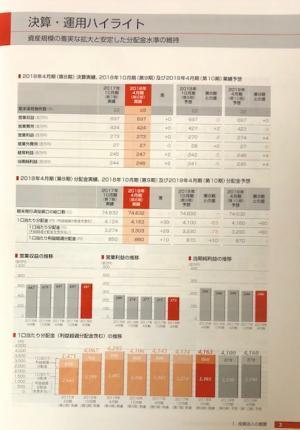 日本ヘルスケア投資法人_2018⑤