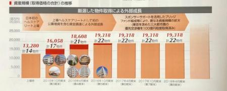 日本ヘルスケア投資法人_2018⑥