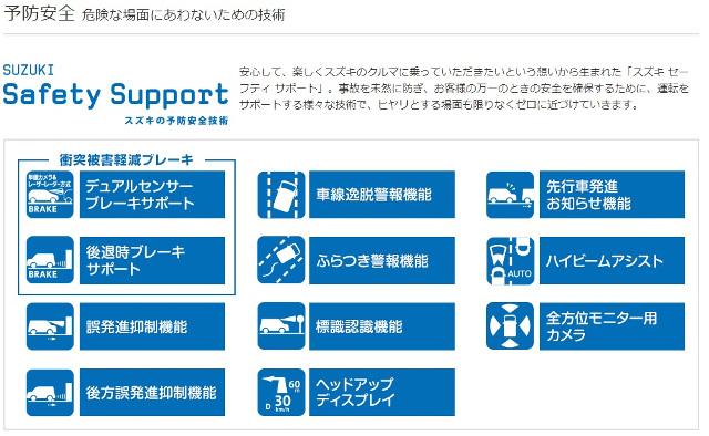 mk53s_suzuki_safety.jpg