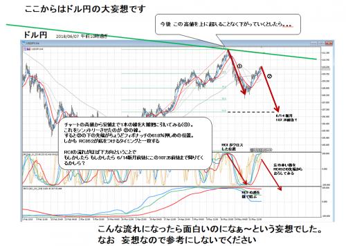 ドル円_2018_0607_3