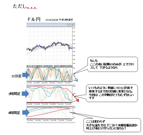 ドル円_2018_0608_4