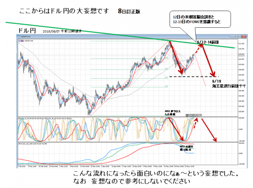 ドル円_2018_0608_3
