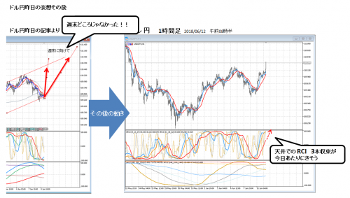 ドル円_2018_0612_1