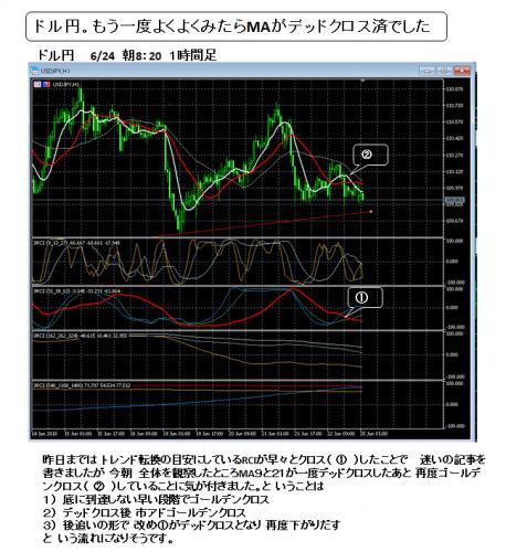 ドル円_2018_0623_ドル円3