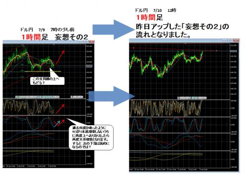 ドル円_2018_0710_0