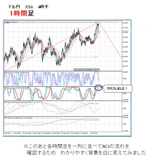 ドル円_2018_0711_1