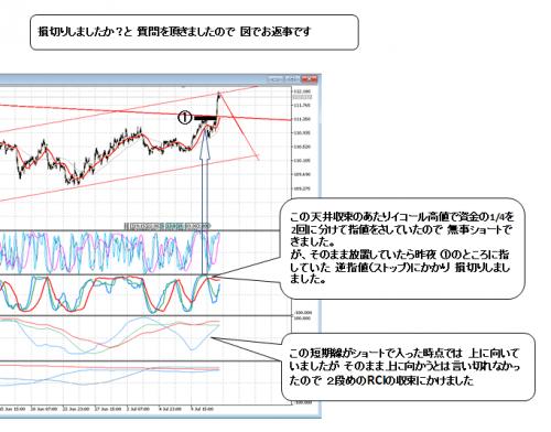 ドル円_2018_0712_4