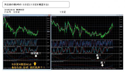 ドル円_2018_0717_2_1