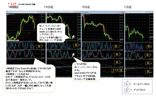 ドル円_2018_0720_6