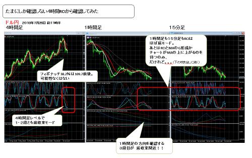 ドル円_2018_0726_2