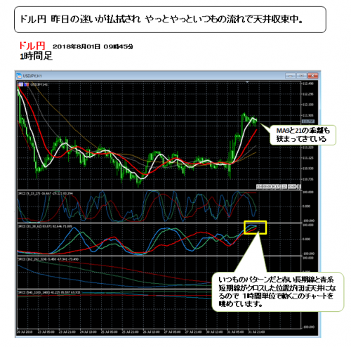 ドル円_2018_0801_1