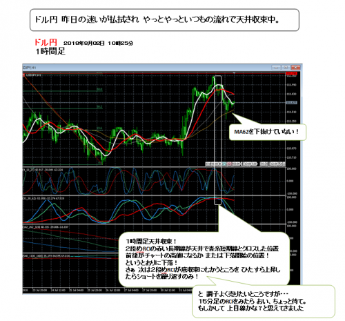 ドル円_2018_0802_1