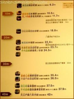 20180706  つくる  1   地下鉄博物館