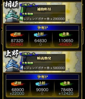 第4回同盟戦2日目 相模・上野