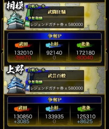 第4回同盟戦3日目 相模・上野