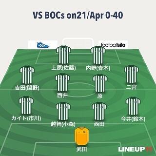 20180421 VS BOC 後半