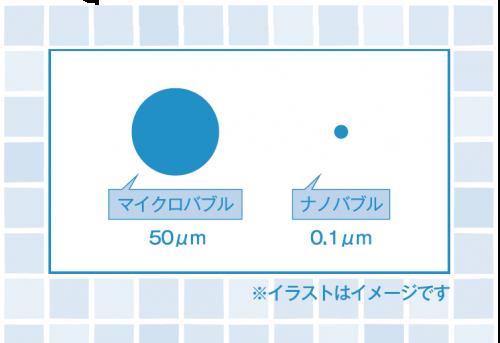 Nano_bubble_Bollina_103.png