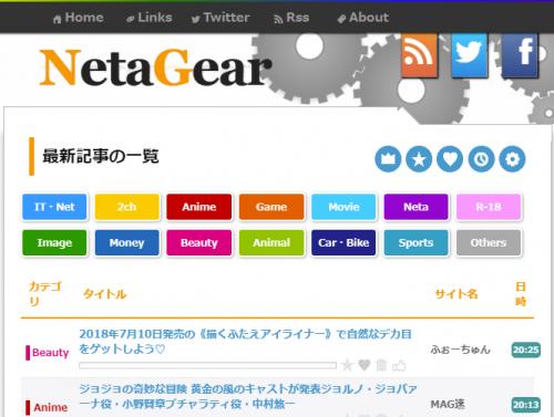 NetaGear_ver3_101.png
