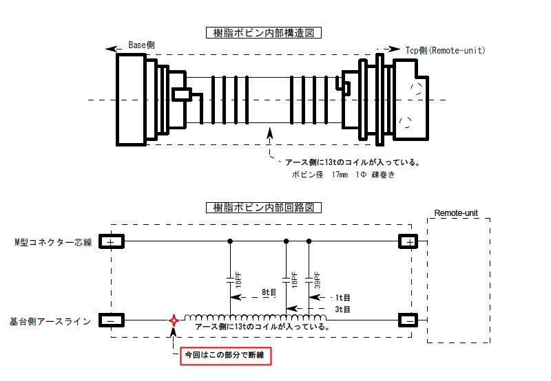 樹脂ボビン内部構造図と回路図