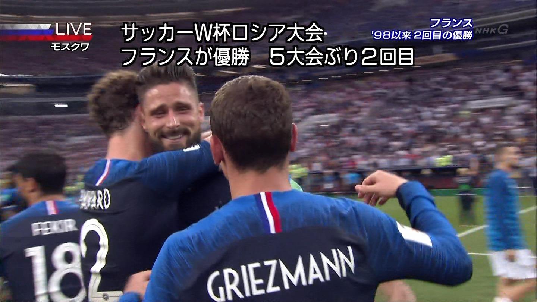 2018 FIFAワールドカップ フランス優勝