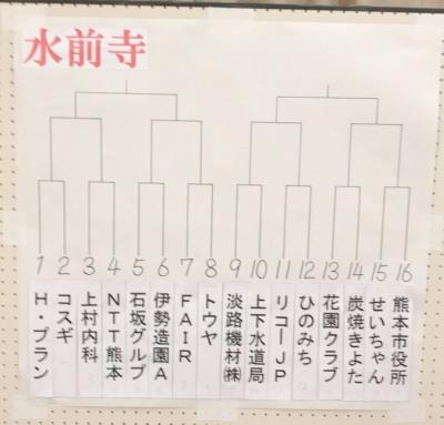 2018-04-20 18.52.191水前寺