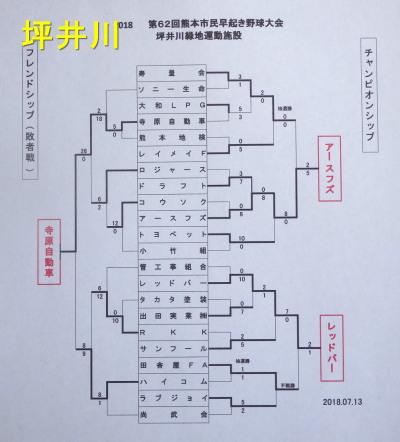 P7152401坪井川