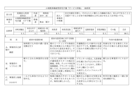 サービス評価総括表(2-4)-1P8