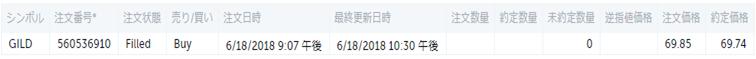 GILD_購入_20180619