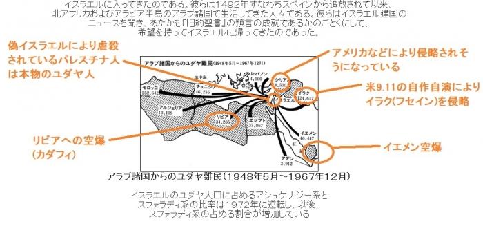 WS014403中東、北アフリカの本物のユダヤ人が攻撃、侵略されている
