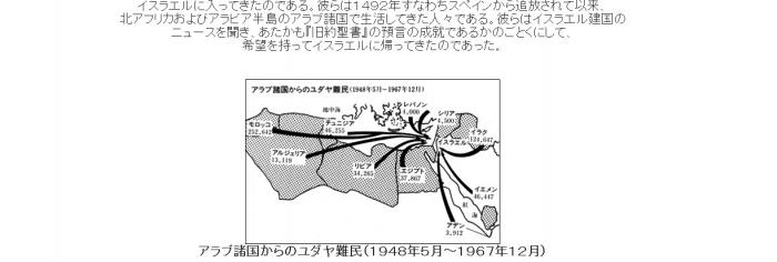 WS014403中東、北アフリカの本物のユダヤ人