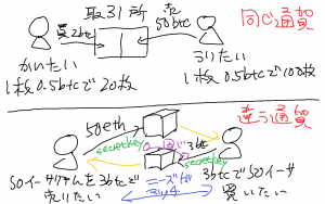20180710_01.png