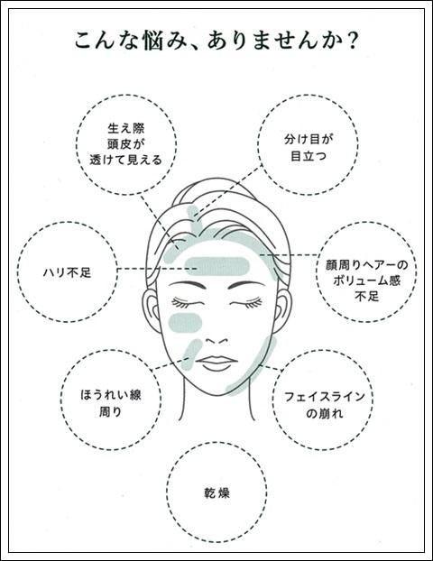 生え際・分け目・頭皮&ハリ顔!リフトアップ↑引き締めを同時ケアできる【はだぎわ フェイス&スカルプ美容液】効果・口コミ。