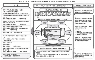 社会教育プラットフォームの構築