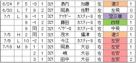 20180717note06.jpg
