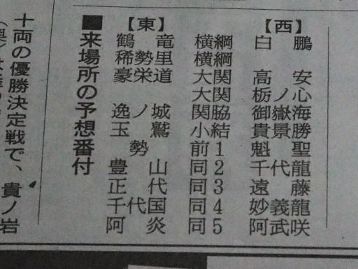 20180723・大相撲03・予想番付