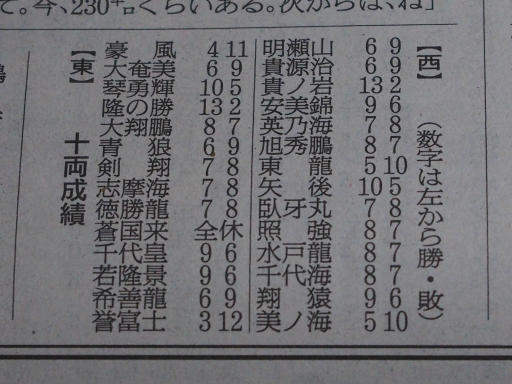 20180723・大相撲02・十両