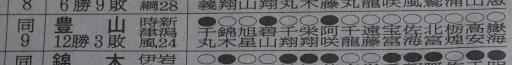 20180723・大相撲10・敢闘賞=豊山