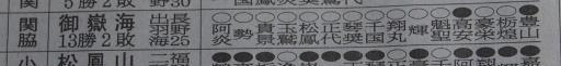 20180723・大相撲08・優勝=御嶽海