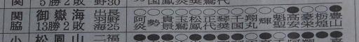 20180723・大相撲09・殊勲賞=御嶽海