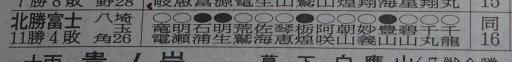 20180723・大相撲14・北勝富士