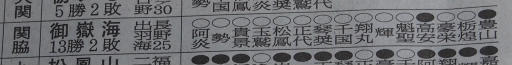 20180723・大相撲12・技能賞=御嶽海