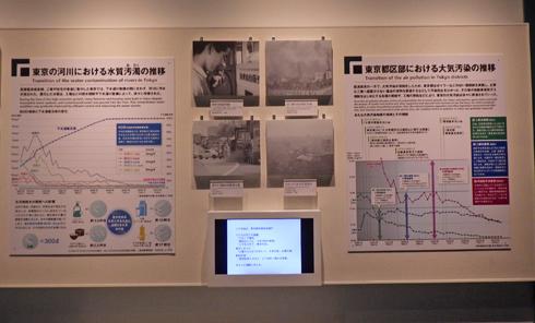 江戸東京博物館2018(2)-8