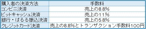 インフォトップデータ22