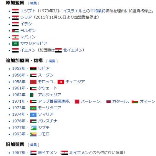7890アラブ連合縮小版